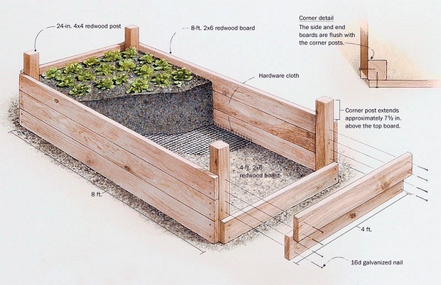 How To Diy Hydroponic Grow Bed Easily Best Designs